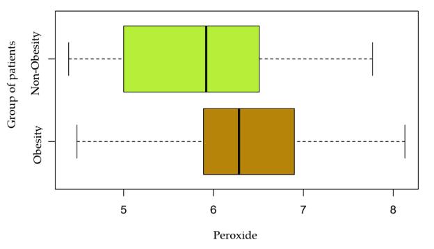 annals-medical-comparative