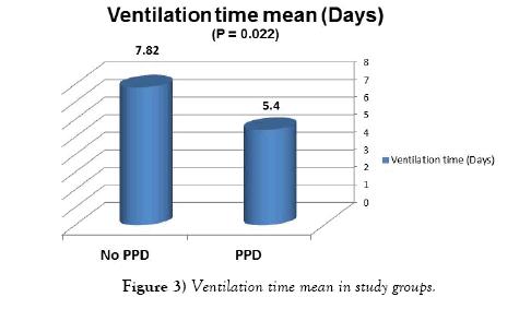 clinical-cardiology-journal-ventilation