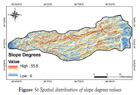 environmental-geology-spatial-distribution-slope