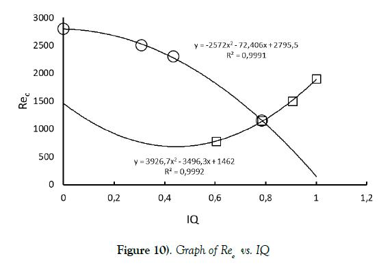 modern-applied-physics-Graph