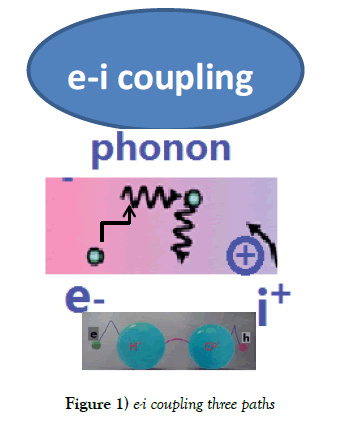 modern-applied-physics-coupling