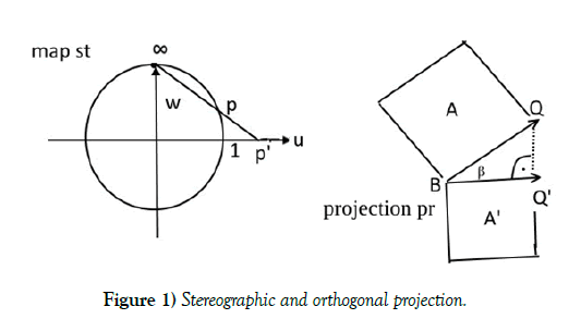 modern-applied-physics-orthogonal-projection