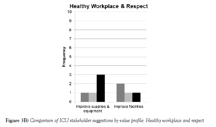 nursing-research-practice-Healthy-workplace