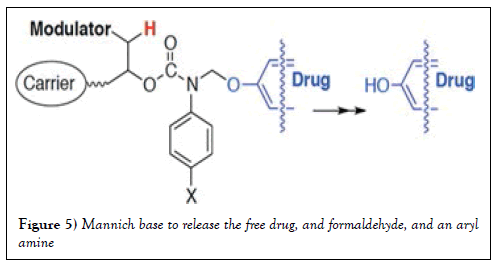 pharmacology-medicinal-chemistry-formaldehyde