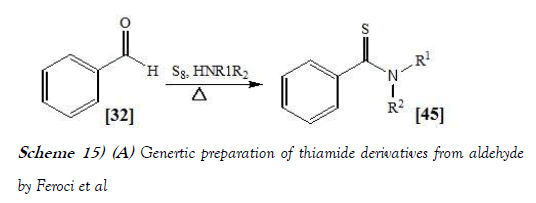 pharmacology-medicinal-chemistry-thiamide